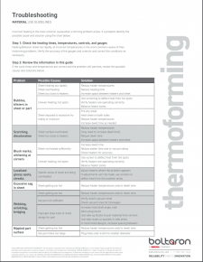 Thermoforming Guideline